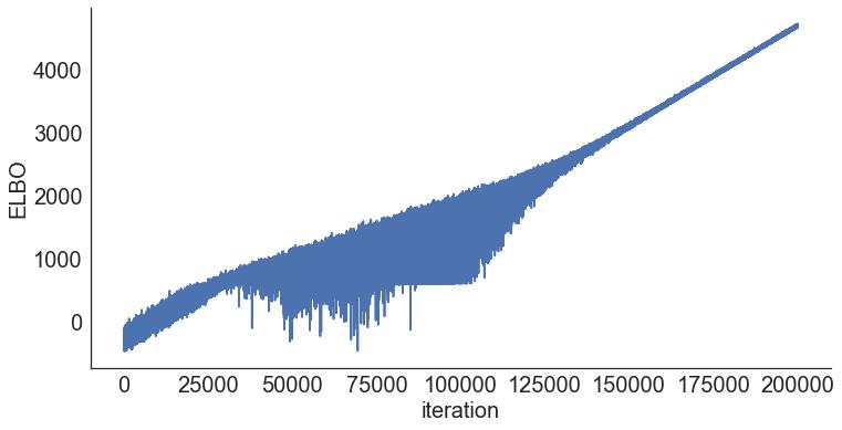 Sparse Gaussian Process Regression — pymc-learn 0 0 1 rc0